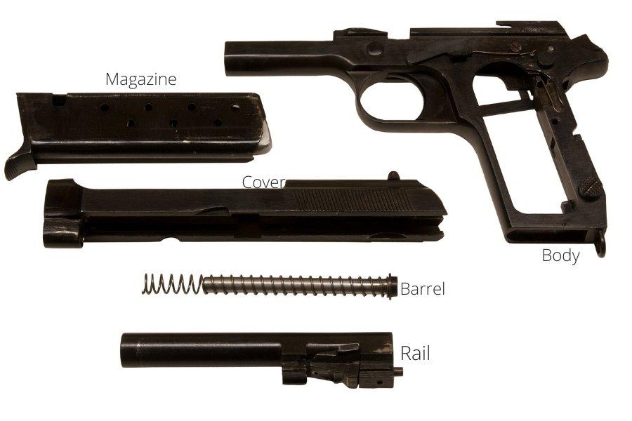 Parts of Gun